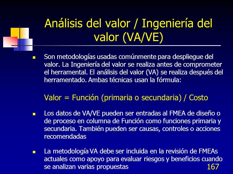 167 Análisis del valor / Ingeniería del valor (VA/VE) Son metodologías usadas comúnmente para despliegue del valor. La Ingeniería del valor se realiza