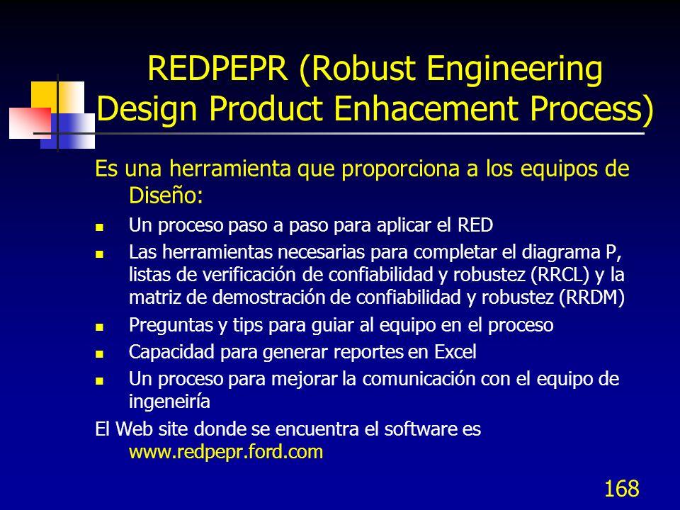 168 REDPEPR (Robust Engineering Design Product Enhacement Process) Es una herramienta que proporciona a los equipos de Diseño: Un proceso paso a paso