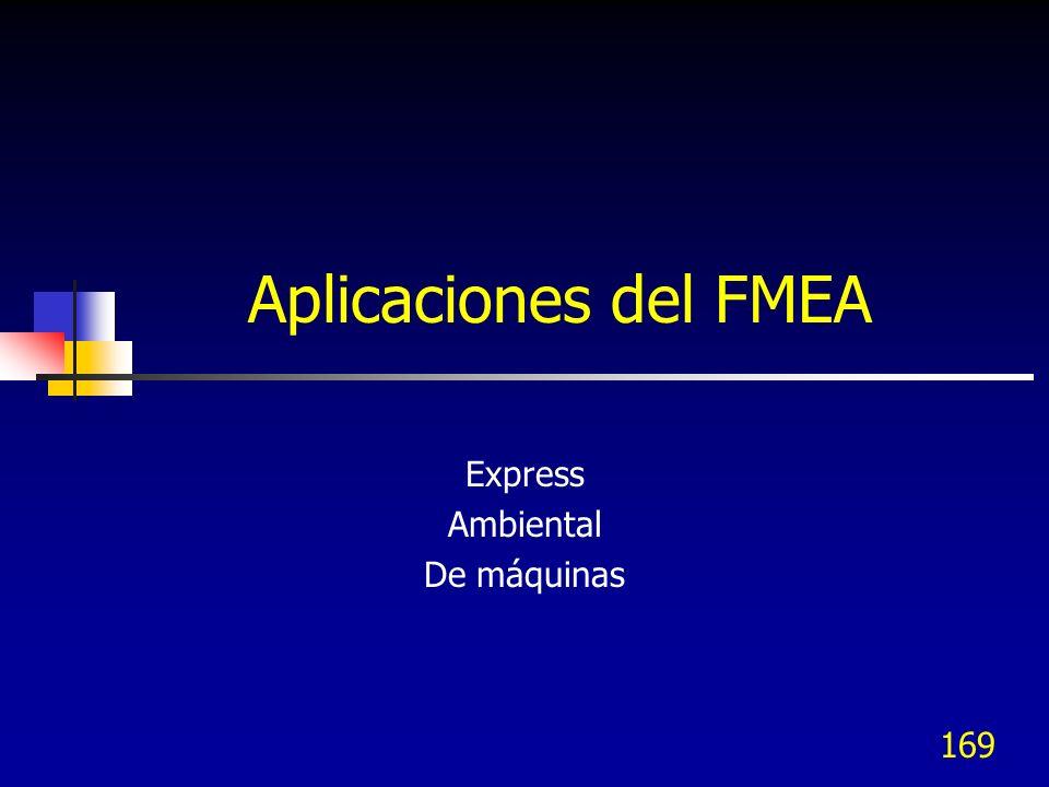 169 Aplicaciones del FMEA Express Ambiental De máquinas