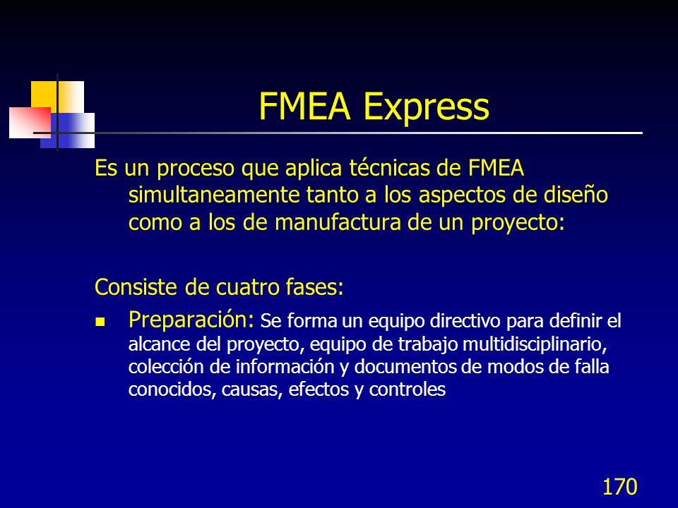 170 FMEA Express Es un proceso que aplica técnicas de FMEA simultaneamente tanto a los aspectos de diseño como a los de manufactura de un proyecto: Co
