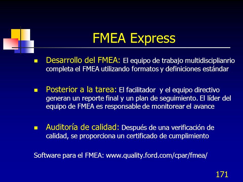171 FMEA Express Desarrollo del FMEA: El equipo de trabajo multidisciplianrio completa el FMEA utilizando formatos y definiciones estándar Posterior a