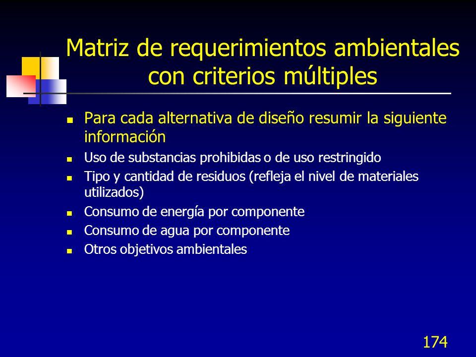 174 Matriz de requerimientos ambientales con criterios múltiples Para cada alternativa de diseño resumir la siguiente información Uso de substancias p