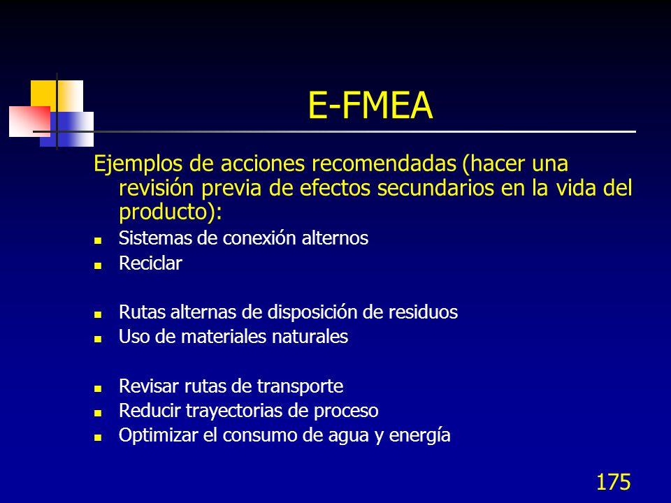 175 E-FMEA Ejemplos de acciones recomendadas (hacer una revisión previa de efectos secundarios en la vida del producto): Sistemas de conexión alternos