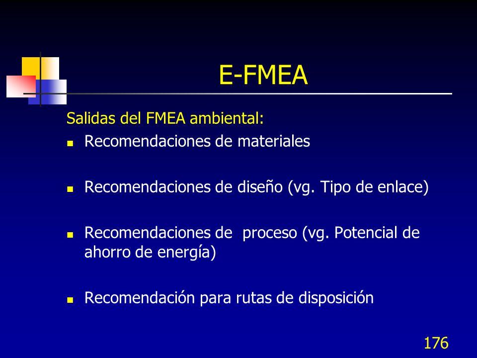 176 E-FMEA Salidas del FMEA ambiental: Recomendaciones de materiales Recomendaciones de diseño (vg. Tipo de enlace) Recomendaciones de proceso (vg. Po
