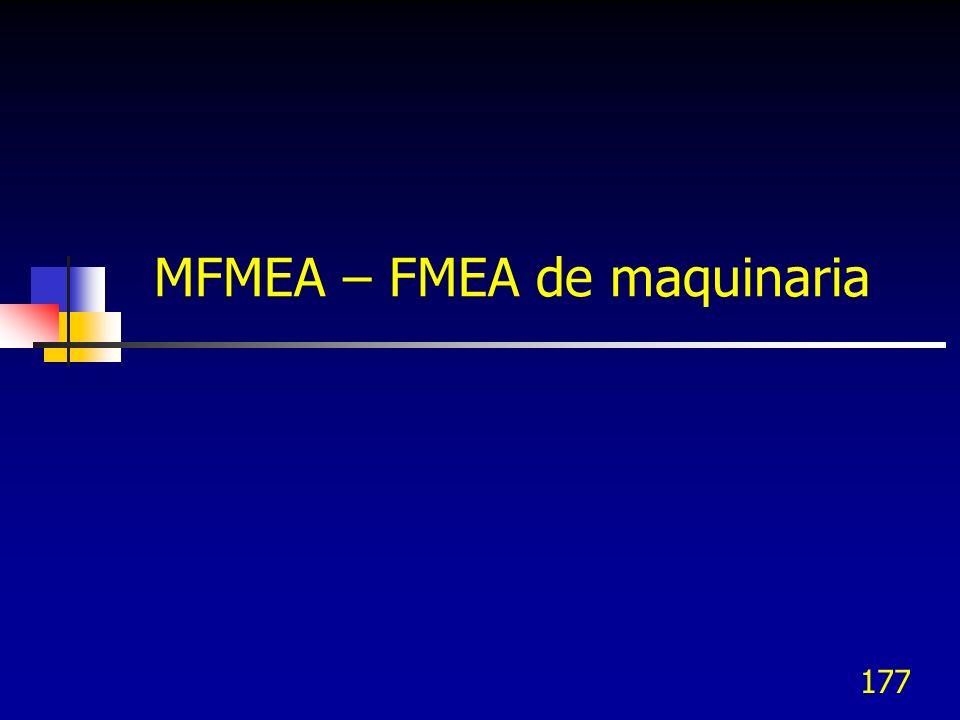 177 MFMEA – FMEA de maquinaria
