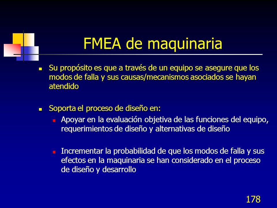 178 FMEA de maquinaria Su propósito es que a través de un equipo se asegure que los modos de falla y sus causas/mecanismos asociados se hayan atendido