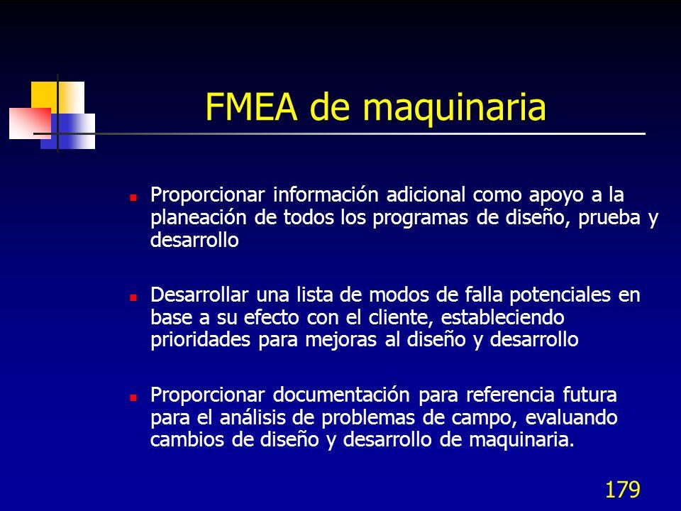 179 FMEA de maquinaria Proporcionar información adicional como apoyo a la planeación de todos los programas de diseño, prueba y desarrollo Desarrollar