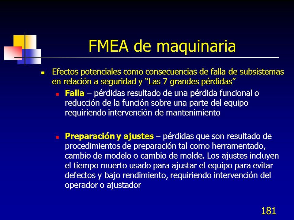 181 FMEA de maquinaria Efectos potenciales como consecuencias de falla de subsistemas en relación a seguridad y Las 7 grandes pérdidas Falla – pérdida