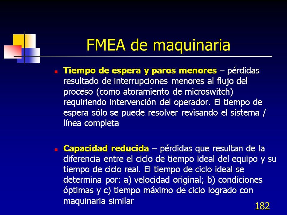 182 FMEA de maquinaria Tiempo de espera y paros menores – pérdidas resultado de interrupciones menores al flujo del proceso (como atoramiento de micro