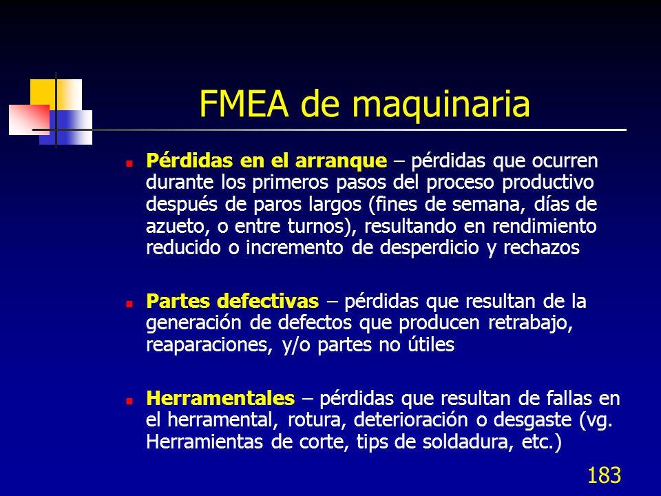 183 FMEA de maquinaria Pérdidas en el arranque – pérdidas que ocurren durante los primeros pasos del proceso productivo después de paros largos (fines