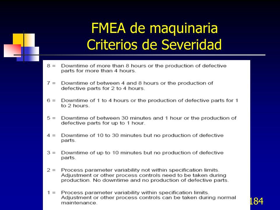 184 FMEA de maquinaria Criterios de Severidad