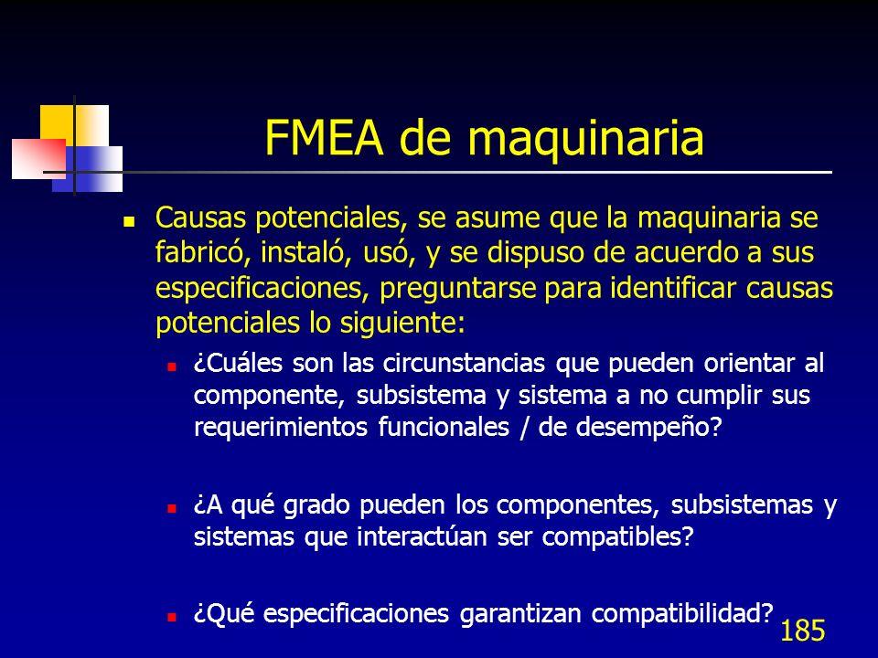 185 FMEA de maquinaria Causas potenciales, se asume que la maquinaria se fabricó, instaló, usó, y se dispuso de acuerdo a sus especificaciones, pregun