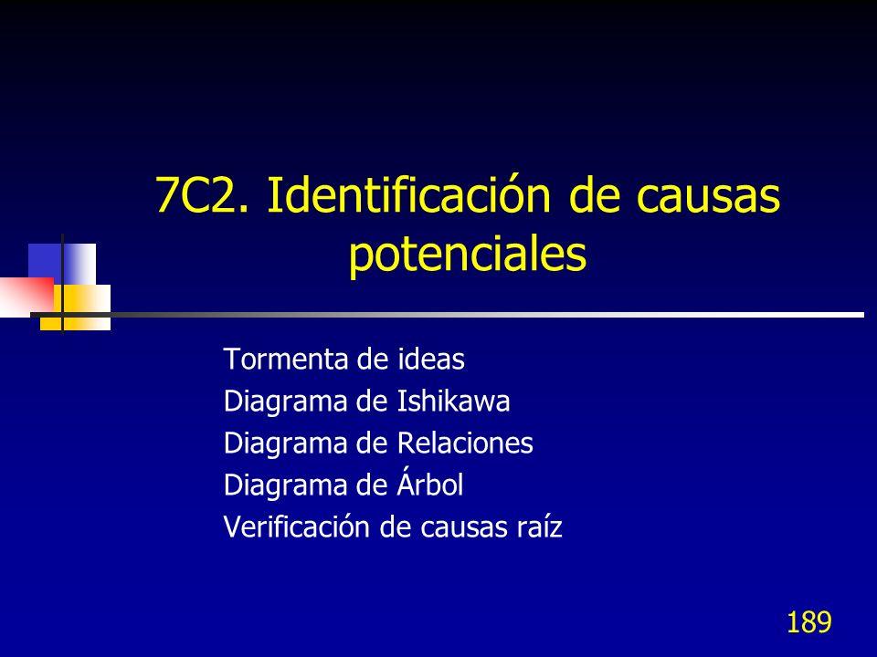 189 7C2. Identificación de causas potenciales Tormenta de ideas Diagrama de Ishikawa Diagrama de Relaciones Diagrama de Árbol Verificación de causas r
