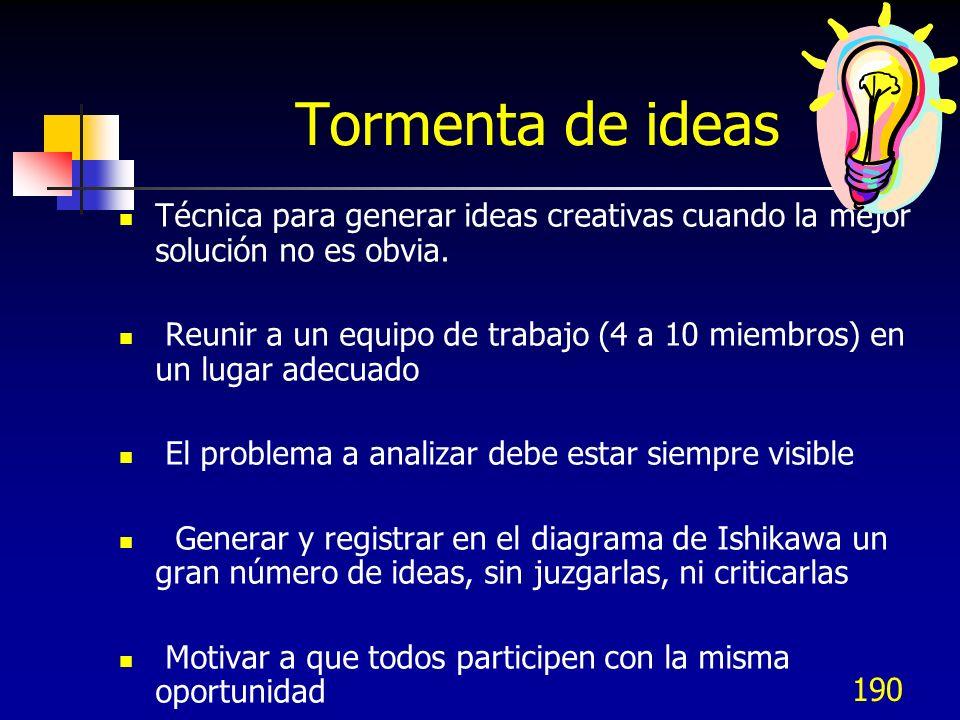 190 Tormenta de ideas Técnica para generar ideas creativas cuando la mejor solución no es obvia. Reunir a un equipo de trabajo (4 a 10 miembros) en un