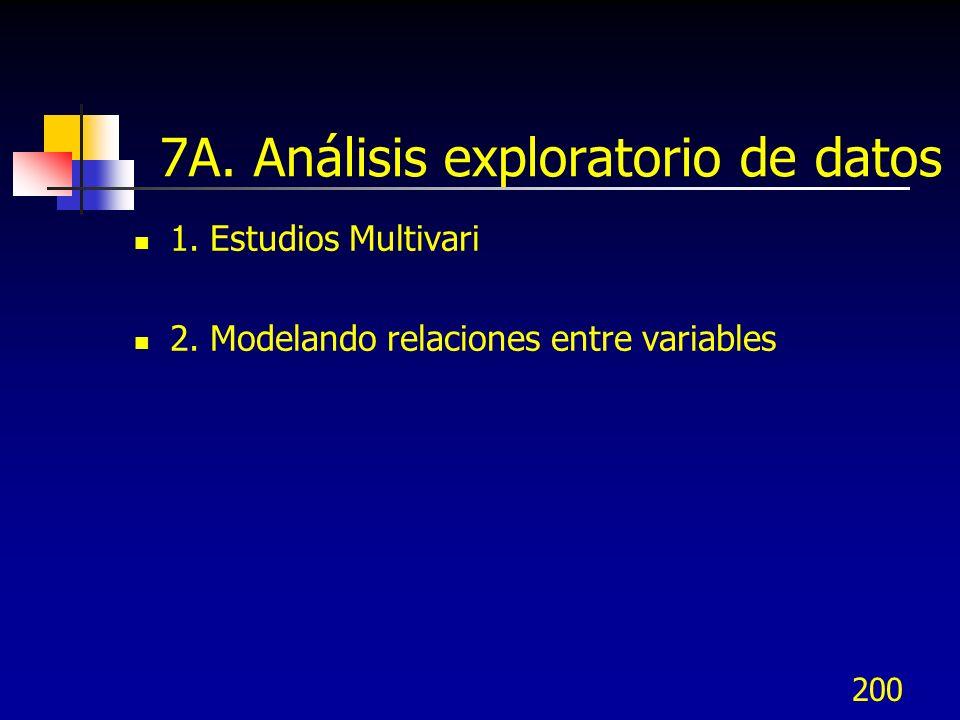 200 7A. Análisis exploratorio de datos 1. Estudios Multivari 2. Modelando relaciones entre variables