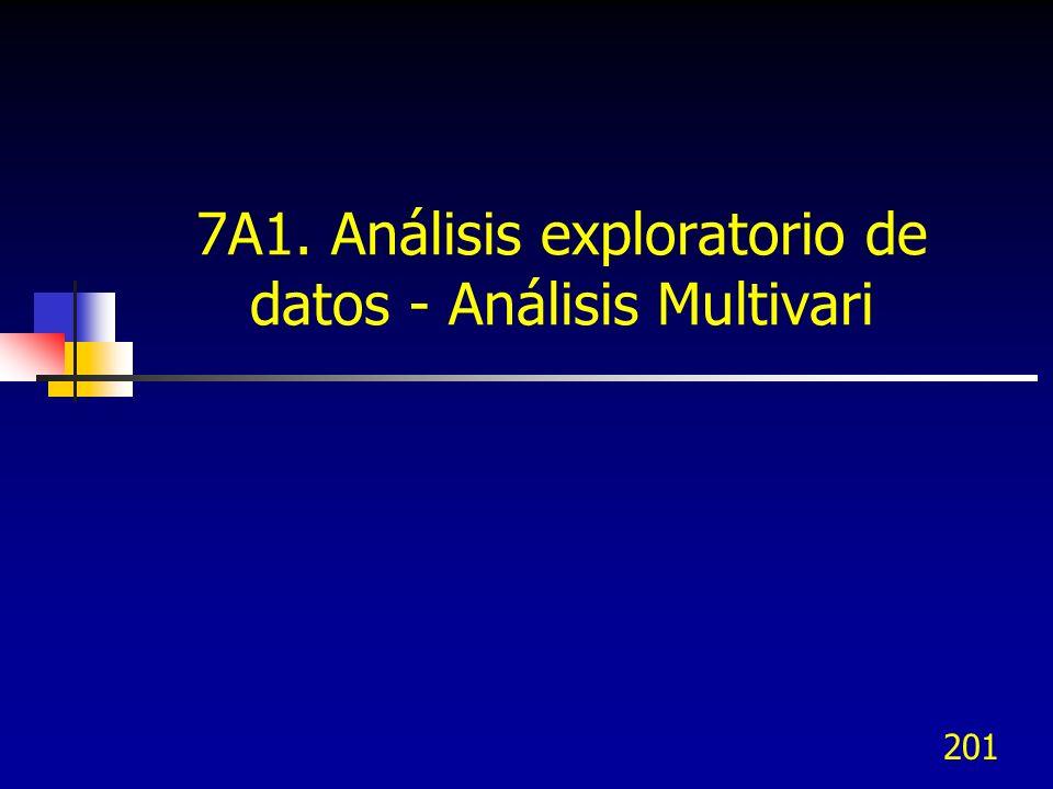 201 7A1. Análisis exploratorio de datos - Análisis Multivari