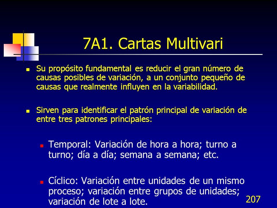 207 Su propósito fundamental es reducir el gran número de causas posibles de variación, a un conjunto pequeño de causas que realmente influyen en la v