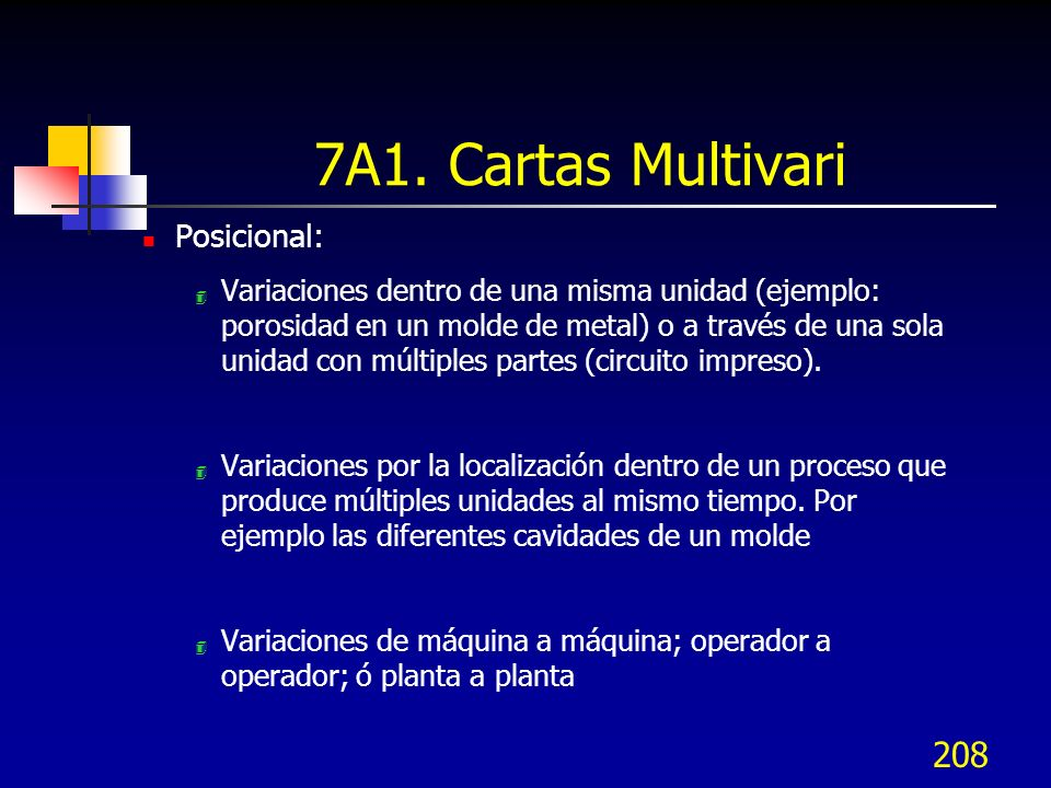 208 Posicional: 4 Variaciones dentro de una misma unidad (ejemplo: porosidad en un molde de metal) o a través de una sola unidad con múltiples partes