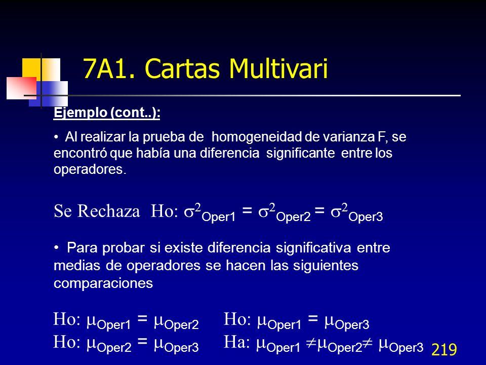 219 Ejemplo (cont..): Al realizar la prueba de homogeneidad de varianza F, se encontró que había una diferencia significante entre los operadores. Se