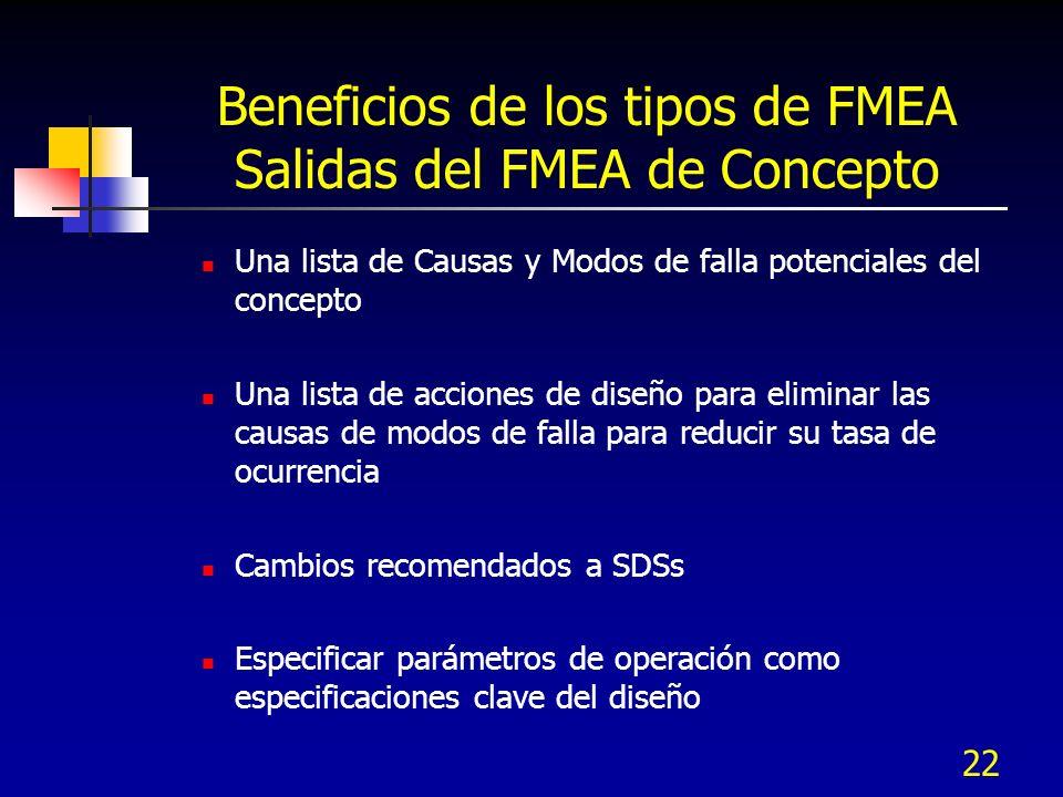 22 Beneficios de los tipos de FMEA Salidas del FMEA de Concepto Una lista de Causas y Modos de falla potenciales del concepto Una lista de acciones de