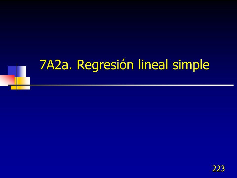 223 7A2a. Regresión lineal simple