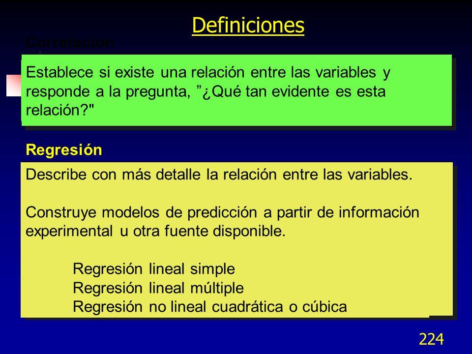 224 Definiciones Correlación Establece si existe una relación entre las variables y responde a la pregunta, ¿Qué tan evidente es esta relación?