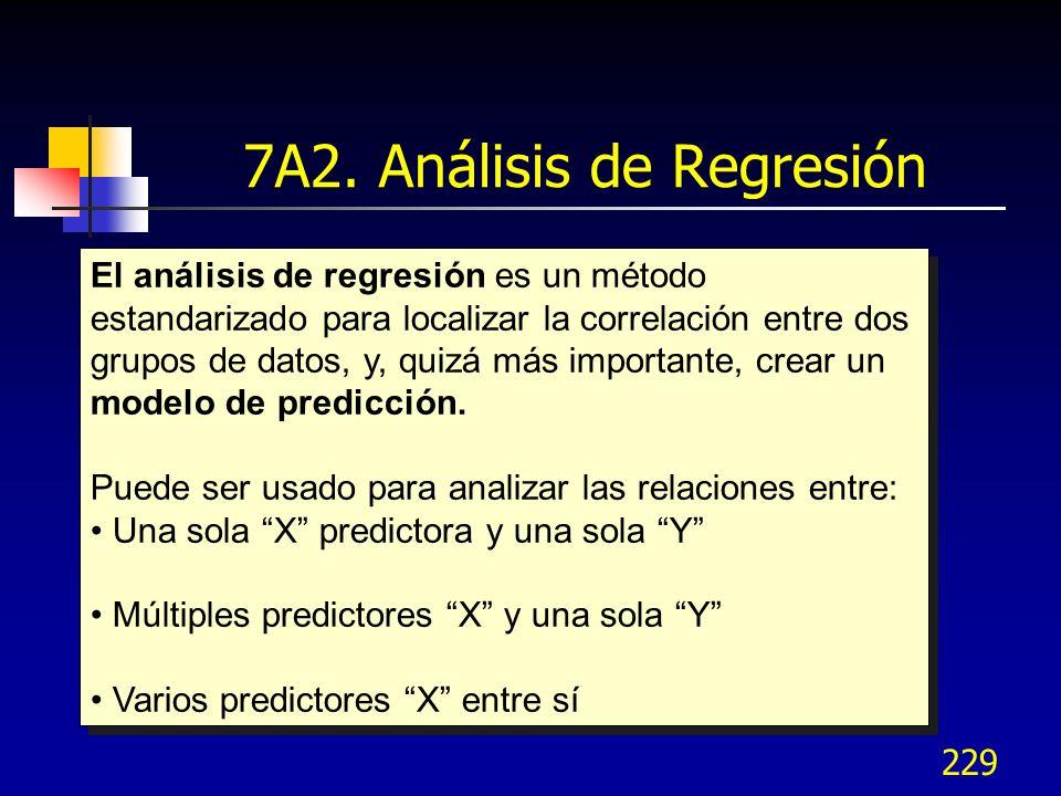 229 El análisis de regresión es un método estandarizado para localizar la correlación entre dos grupos de datos, y, quizá más importante, crear un mod