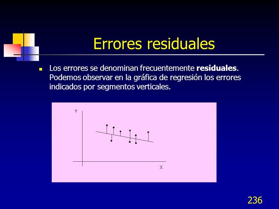 236 Errores residuales Los errores se denominan frecuentemente residuales. Podemos observar en la gráfica de regresión los errores indicados por segme