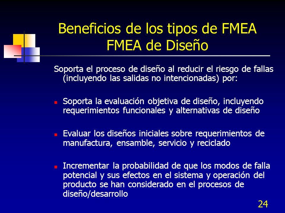24 Beneficios de los tipos de FMEA FMEA de Diseño Soporta el proceso de diseño al reducir el riesgo de fallas (incluyendo las salidas no intencionadas