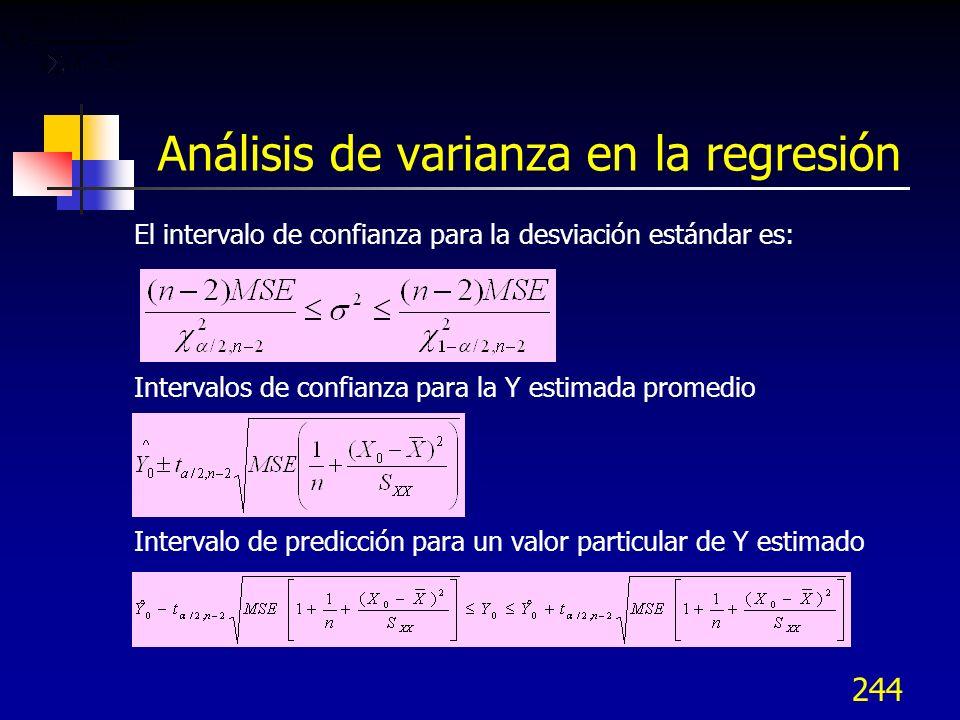 244 Análisis de varianza en la regresión El intervalo de confianza para la desviación estándar es: Intervalos de confianza para la Y estimada promedio