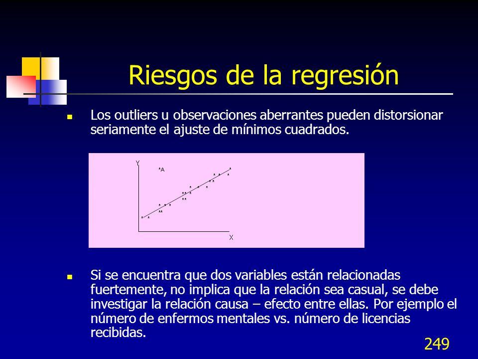 249 Riesgos de la regresión Los outliers u observaciones aberrantes pueden distorsionar seriamente el ajuste de mínimos cuadrados. Si se encuentra que