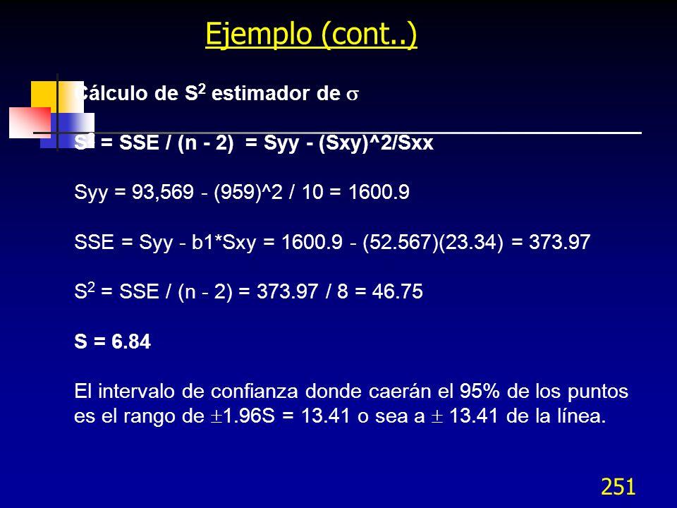251 Ejemplo (cont..) Cálculo de S 2 estimador de S 2 = SSE / (n - 2) = Syy - (Sxy)^2/Sxx Syy = 93,569 - (959)^2 / 10 = 1600.9 SSE = Syy - b1*Sxy = 160