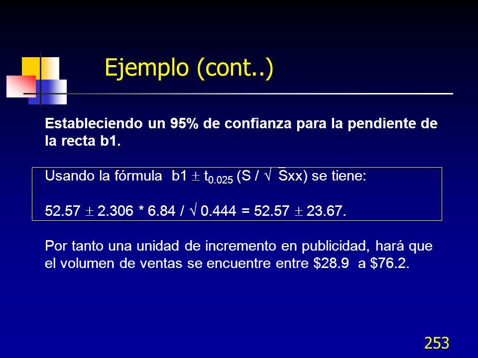 253 Ejemplo (cont..) Estableciendo un 95% de confianza para la pendiente de la recta b1. Usando la fórmula b1 t 0.025 (S / Sxx) se tiene: 52.57 2.306