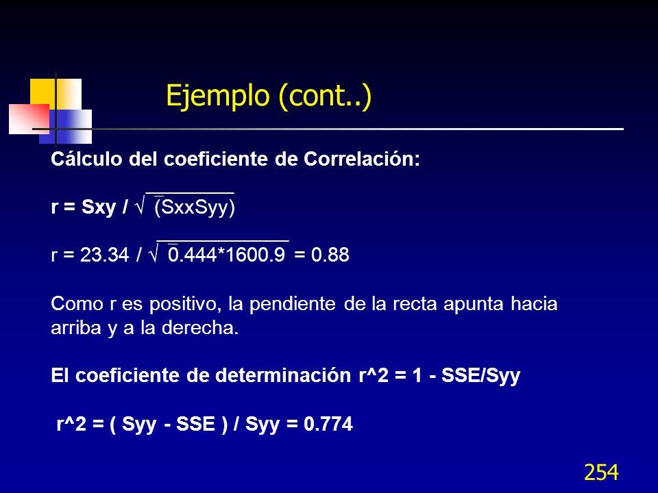 254 Ejemplo (cont..) Cálculo del coeficiente de Correlación: ________ r = Sxy / (SxxSyy) ____________ r = 23.34 / 0.444*1600.9 = 0.88 Como r es positi