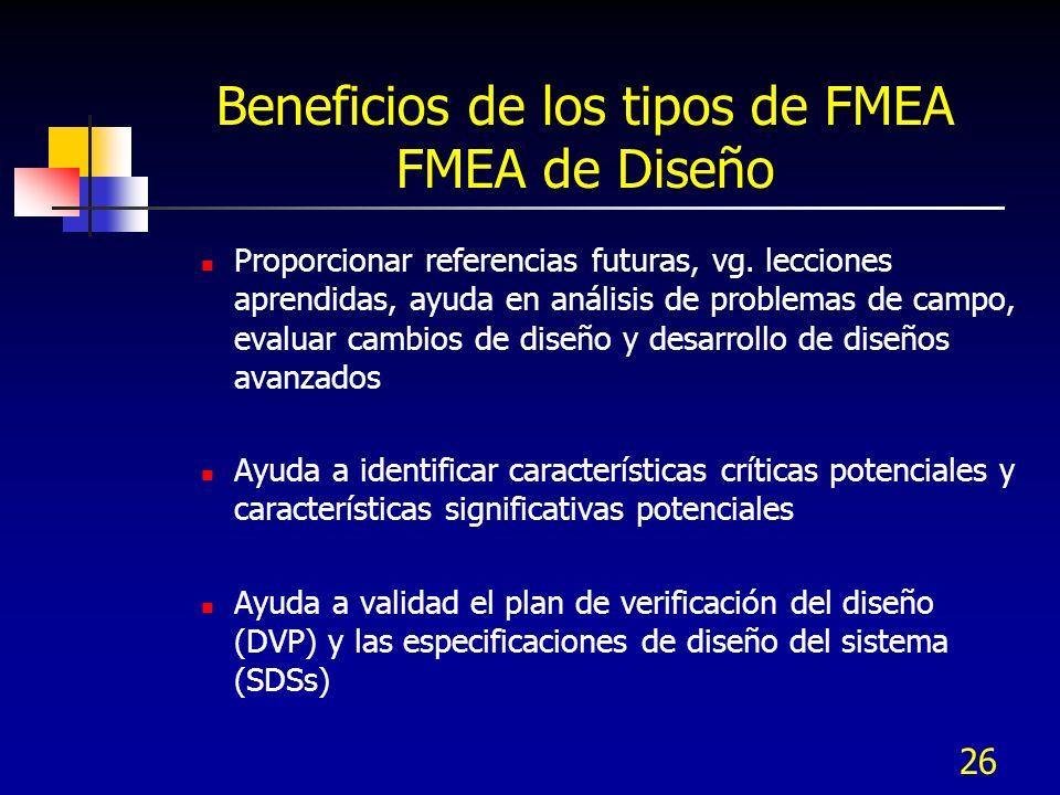 26 Beneficios de los tipos de FMEA FMEA de Diseño Proporcionar referencias futuras, vg. lecciones aprendidas, ayuda en análisis de problemas de campo,