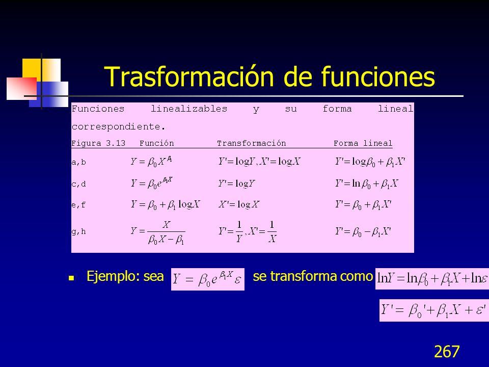 267 Trasformación de funciones Ejemplo: sea se transforma como