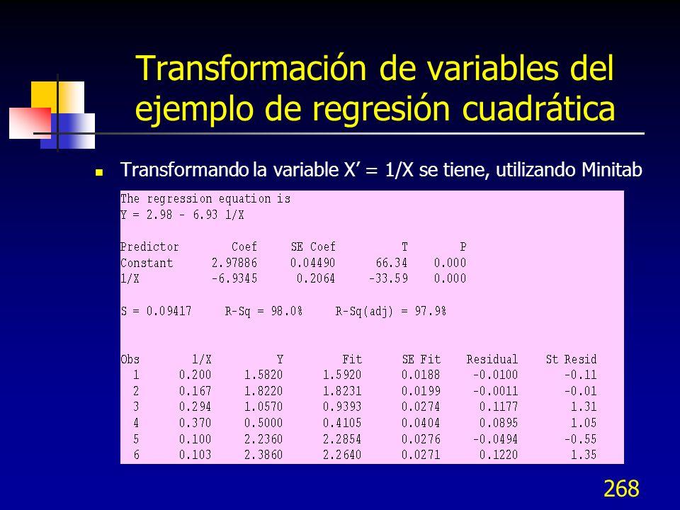 268 Transformación de variables del ejemplo de regresión cuadrática Transformando la variable X = 1/X se tiene, utilizando Minitab
