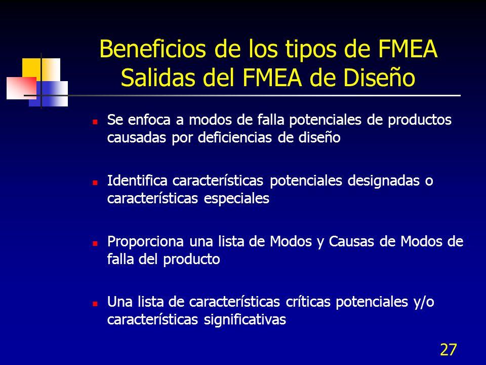 27 Beneficios de los tipos de FMEA Salidas del FMEA de Diseño Se enfoca a modos de falla potenciales de productos causadas por deficiencias de diseño