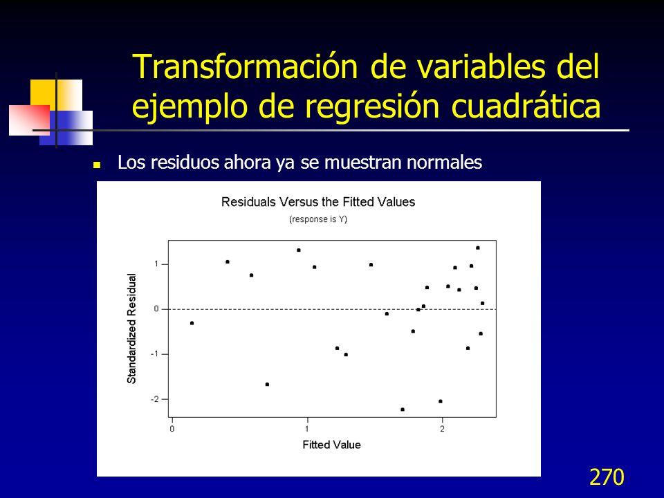 270 Transformación de variables del ejemplo de regresión cuadrática Los residuos ahora ya se muestran normales