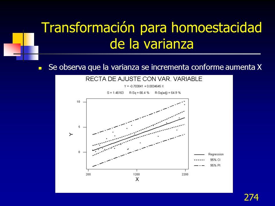 274 Transformación para homoestacidad de la varianza Se observa que la varianza se incrementa conforme aumenta X