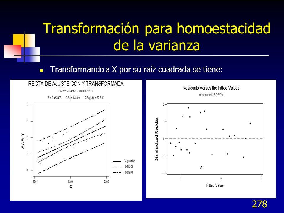 278 Transformación para homoestacidad de la varianza Transformando a X por su raíz cuadrada se tiene: