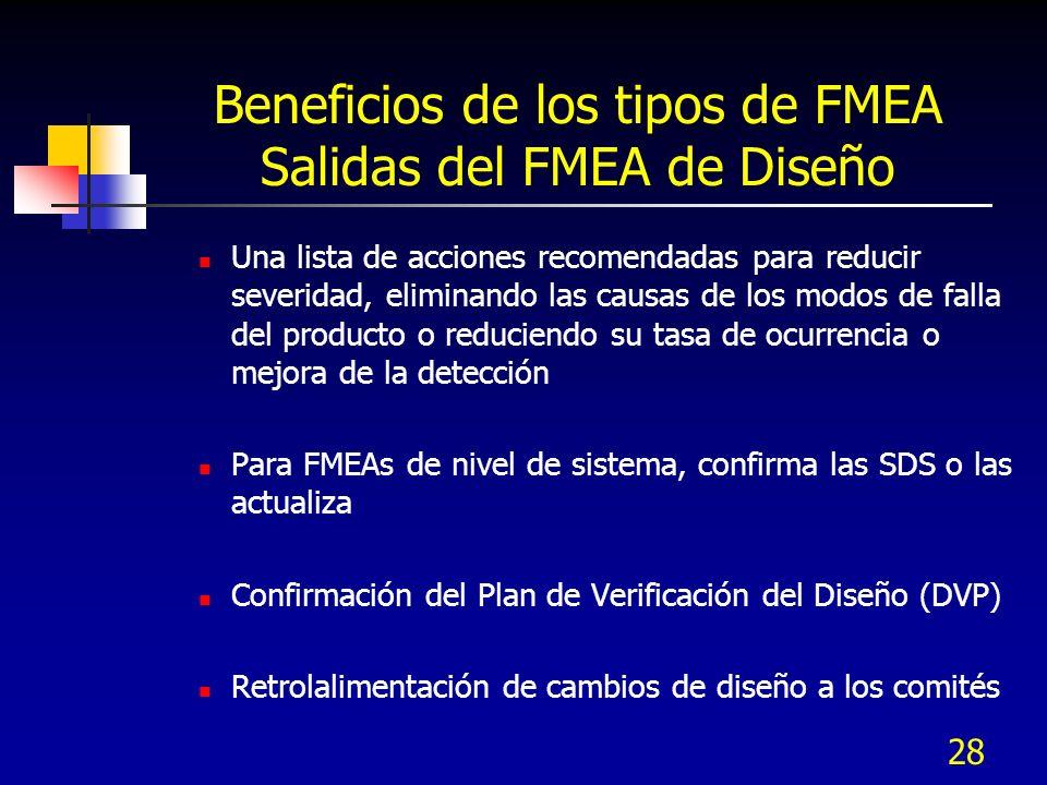 28 Beneficios de los tipos de FMEA Salidas del FMEA de Diseño Una lista de acciones recomendadas para reducir severidad, eliminando las causas de los
