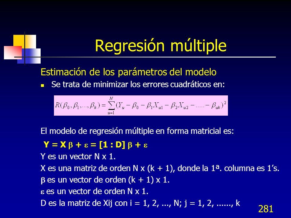 281 Regresión múltiple Estimación de los parámetros del modelo Se trata de minimizar los errores cuadráticos en: El modelo de regresión múltiple en fo