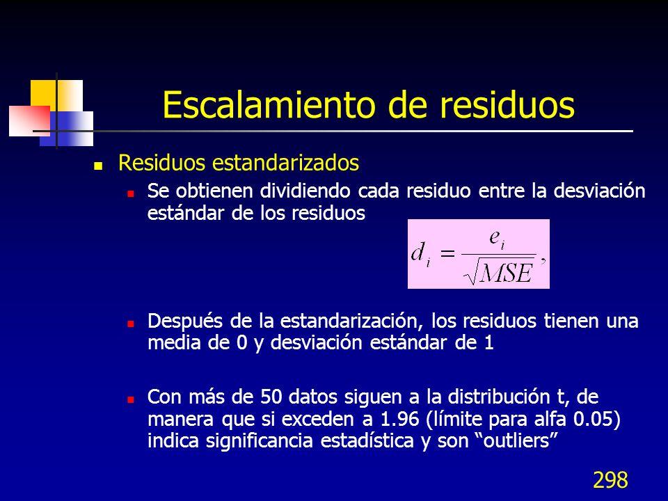 298 Escalamiento de residuos Residuos estandarizados Se obtienen dividiendo cada residuo entre la desviación estándar de los residuos Después de la es