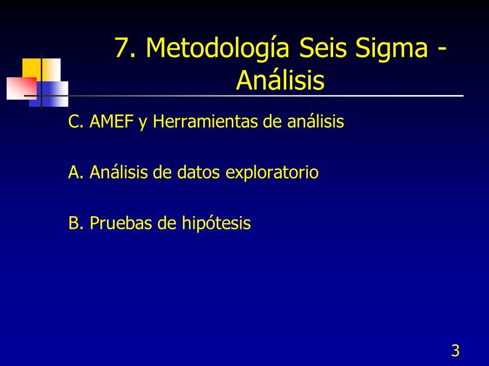 3 7. Metodología Seis Sigma - Análisis C. AMEF y Herramientas de análisis A. Análisis de datos exploratorio B. Pruebas de hipótesis