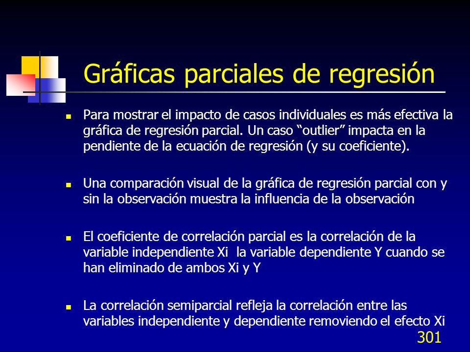 301 Gráficas parciales de regresión Para mostrar el impacto de casos individuales es más efectiva la gráfica de regresión parcial. Un caso outlier imp