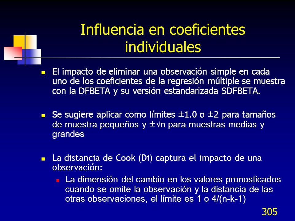 305 Influencia en coeficientes individuales El impacto de eliminar una observación simple en cada uno de los coeficientes de la regresión múltiple se