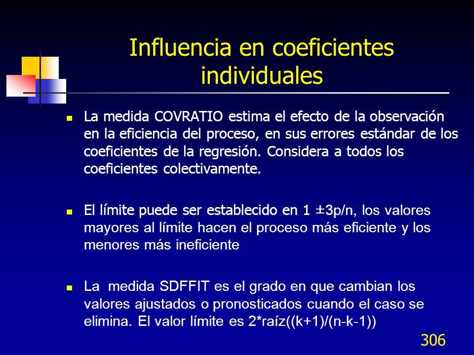 306 Influencia en coeficientes individuales La medida COVRATIO estima el efecto de la observación en la eficiencia del proceso, en sus errores estánda