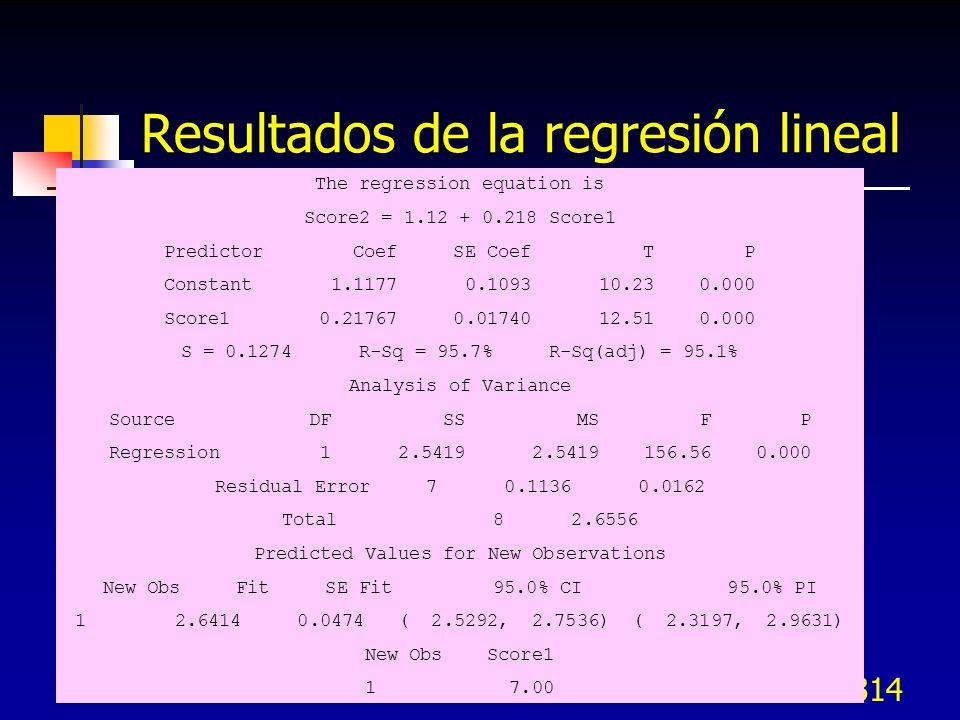 314 Resultados de la regresión lineal The regression equation is Score2 = 1.12 + 0.218 Score1 Predictor Coef SE Coef T P Constant 1.1177 0.1093 10.23