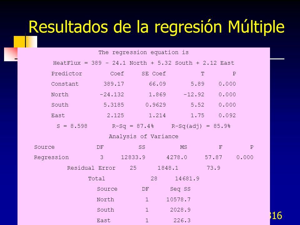 316 Resultados de la regresión Múltiple The regression equation is HeatFlux = 389 - 24.1 North + 5.32 South + 2.12 East Predictor Coef SE Coef T P Con